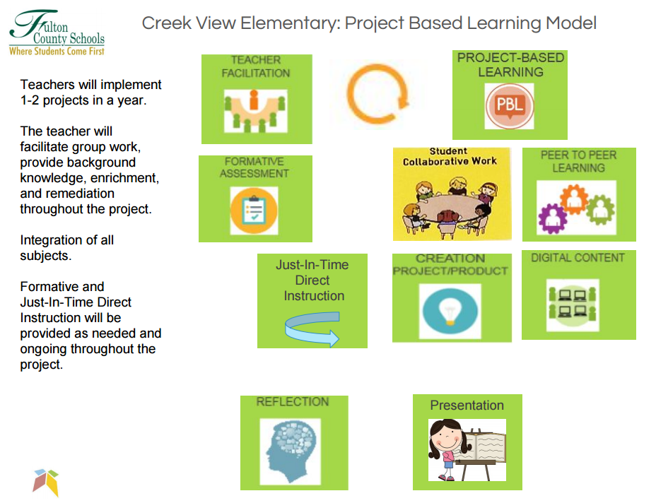 pbl unit examples